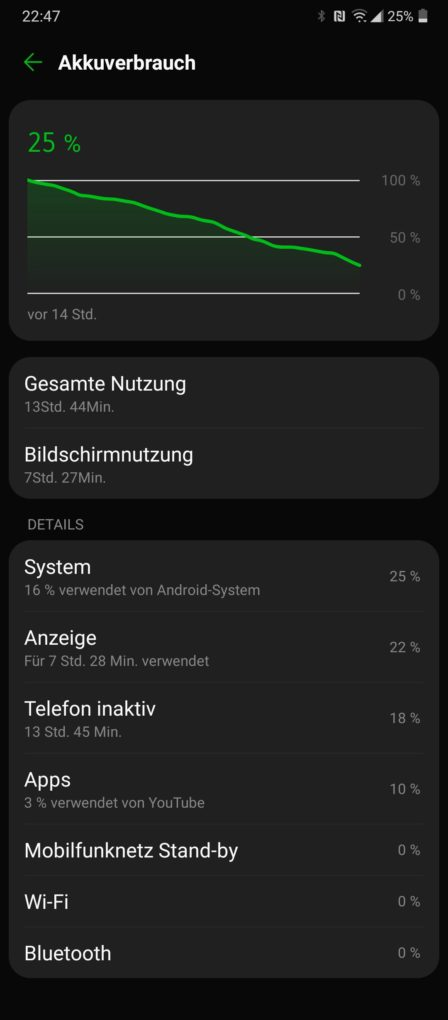 LG Wing Screen-On-Time